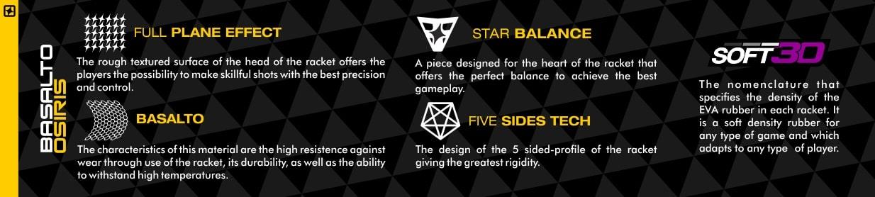 StarVie Basalto Osiris 2021 technologies